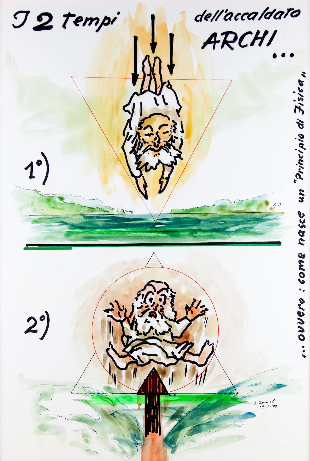 Archimede, caricatura